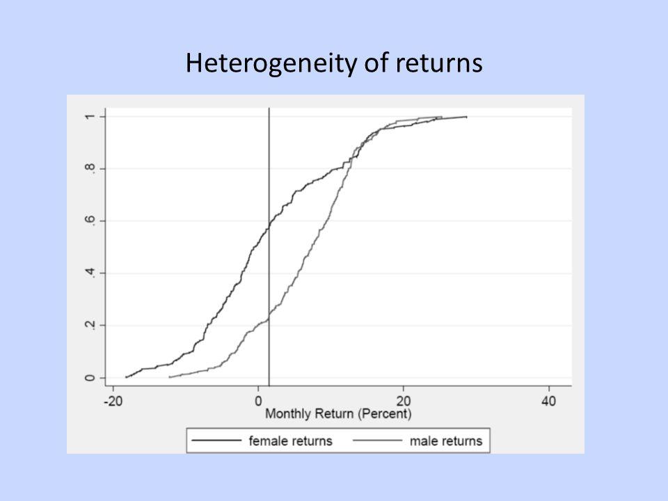 Heterogeneity of returns