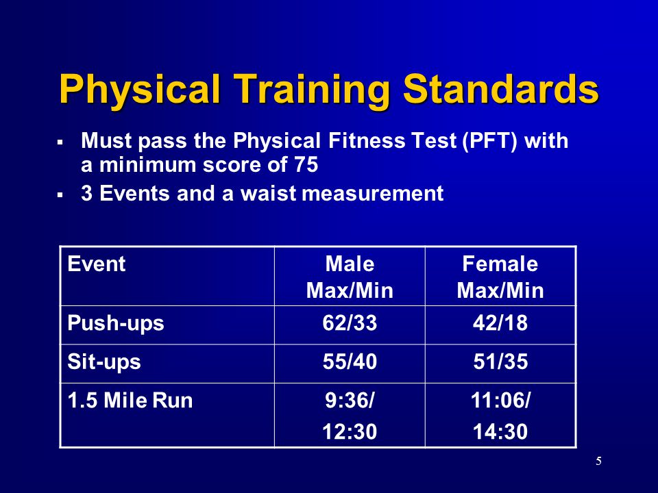 5 Physical Training Standards  Must pass the Physical Fitness Test (PFT) with a minimum score of 75  3 Events and a waist measurement EventMale Max/Min Female Max/Min Push-ups62/3342/18 Sit-ups55/4051/35 1.5 Mile Run9:36/ 12:30 11:06/ 14:30