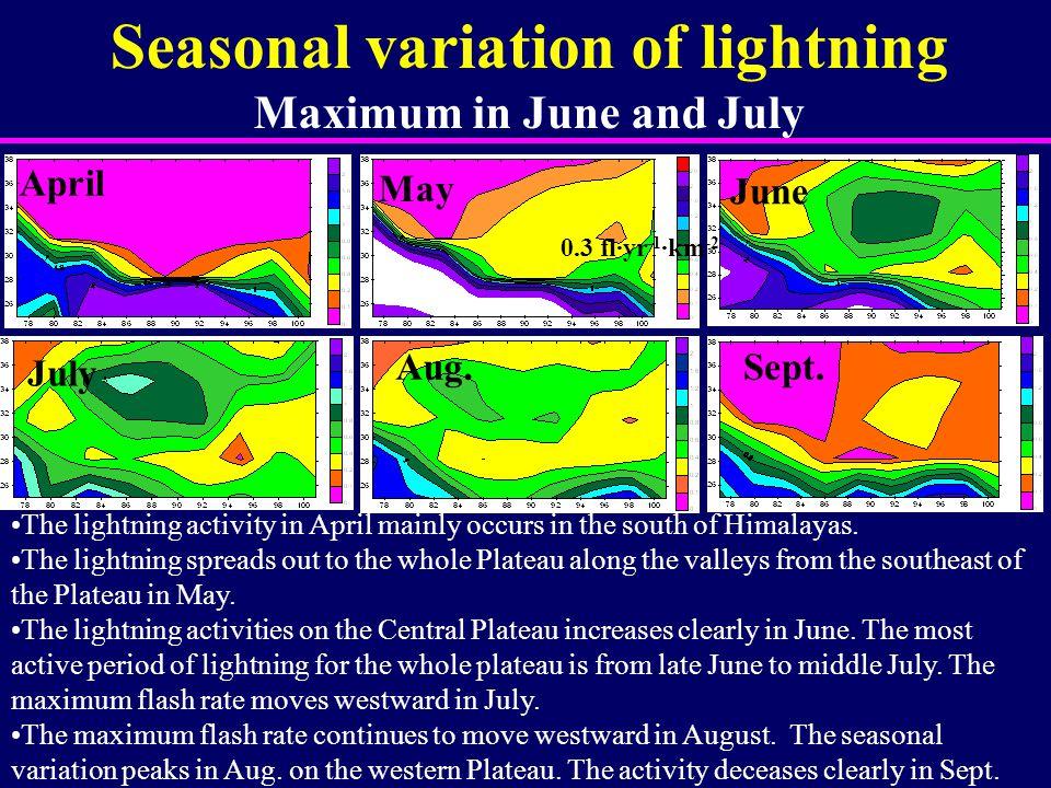Seasonal variation of lightning Maximum in June and July April May June Aug.