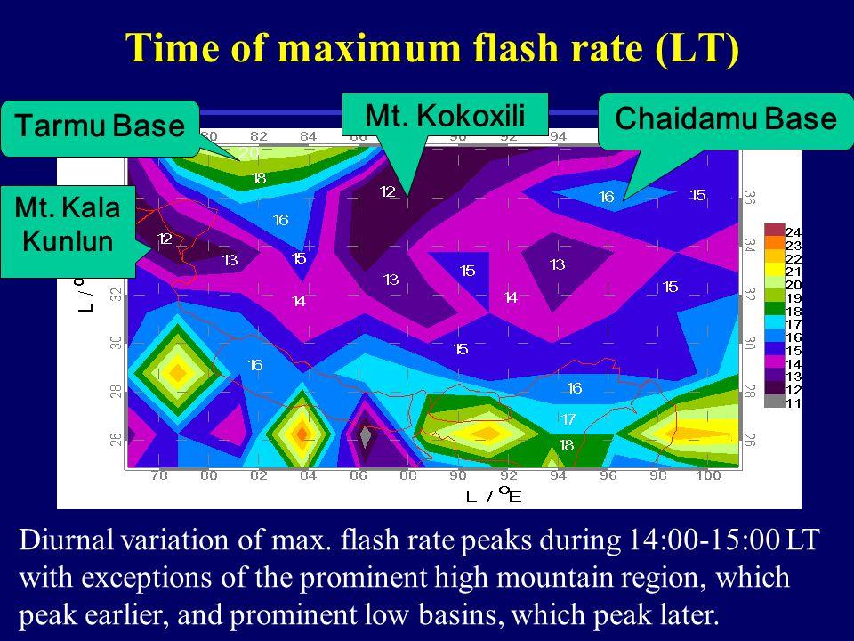 Time of maximum flash rate (LT) Tarmu Base Chaidamu Base Mt.