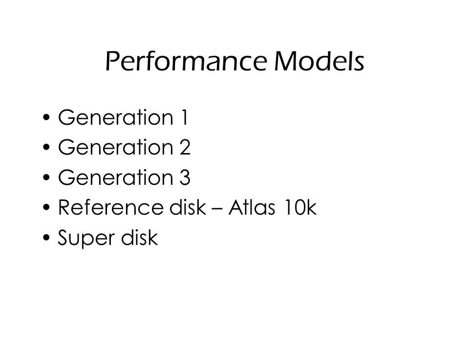 Performance Models Generation 1 Generation 2 Generation 3 Reference disk – Atlas 10k Super disk