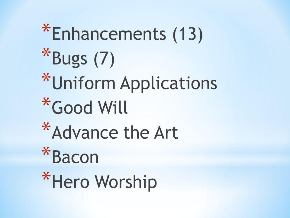 *E*E nhancements (13) *B*B ugs (7) *U*U niform Applications *G*G ood Will *A*A dvance the Art *B*B acon *H*H ero Worship