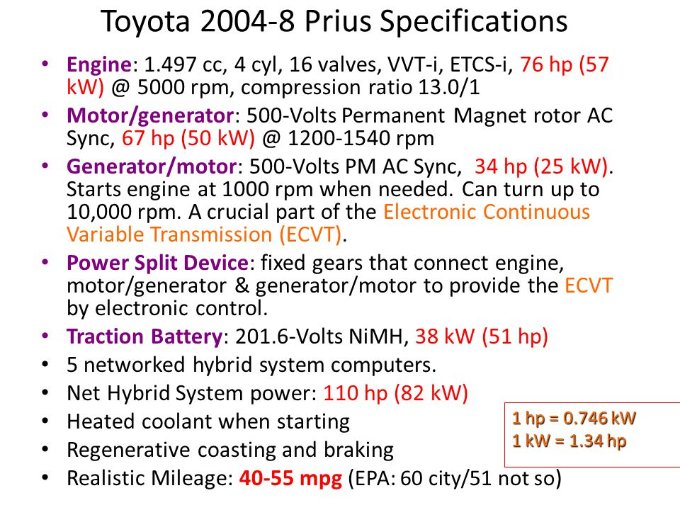 Toyota 2004-8 Prius Specifications Engine: 1.497 cc, 4 cyl, 16 valves, VVT-i, ETCS-i, 76 hp (57 kW) @ 5000 rpm, compression ratio 13.0/1 Motor/generator: 500-Volts Permanent Magnet rotor AC Sync, 67 hp (50 kW) @ 1200-1540 rpm Generator/motor: 500-Volts PM AC Sync, 34 hp (25 kW).