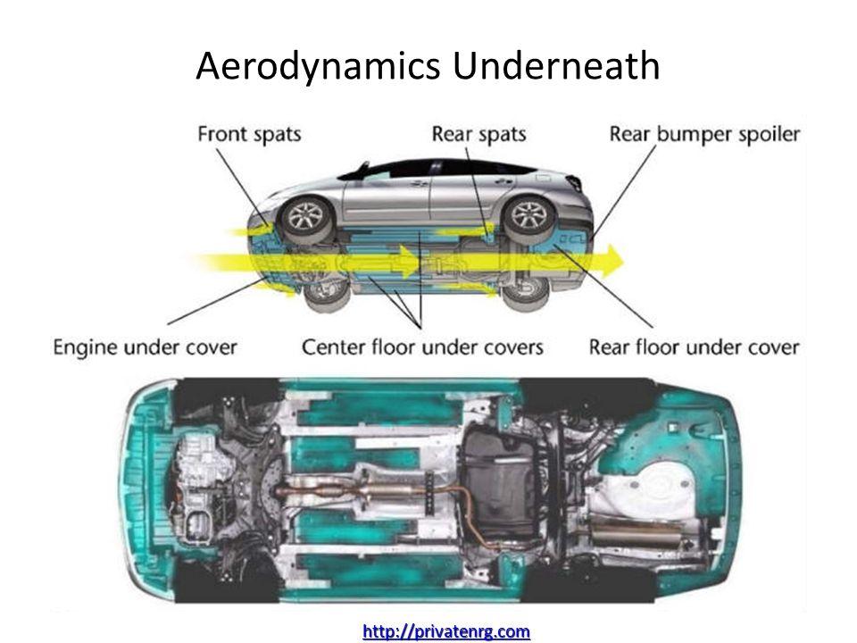 Aerodynamics Underneath http://privatenrg.com