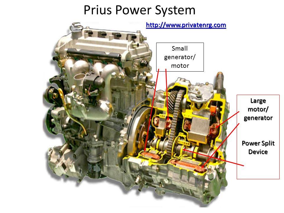 Prius Power System http://www.privatenrg.com Large motor/ generator Power Split Device Small generator/ motor