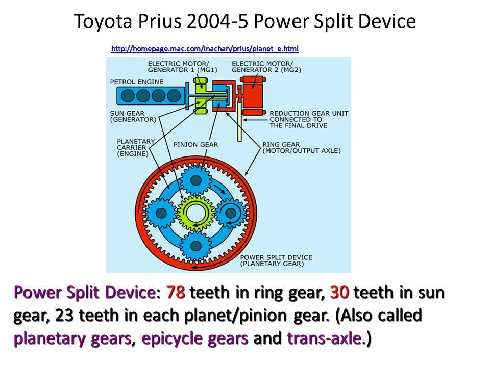 Toyota Prius 2004-5 Power Split Device Power Split Device: 78 teeth in ring gear, 30 teeth in sun gear, 23 teeth in each planet/pinion gear. (Also cal