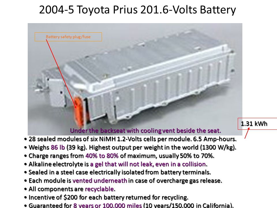 2004-5 Toyota Prius 201.6-Volts Battery Under the backseat with cooling vent beside the seat.