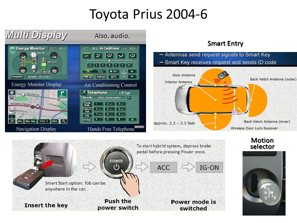 Toyota Prius 2004-6 Motion selector To start hybrid system, depress brake pedal before pressing Power once.