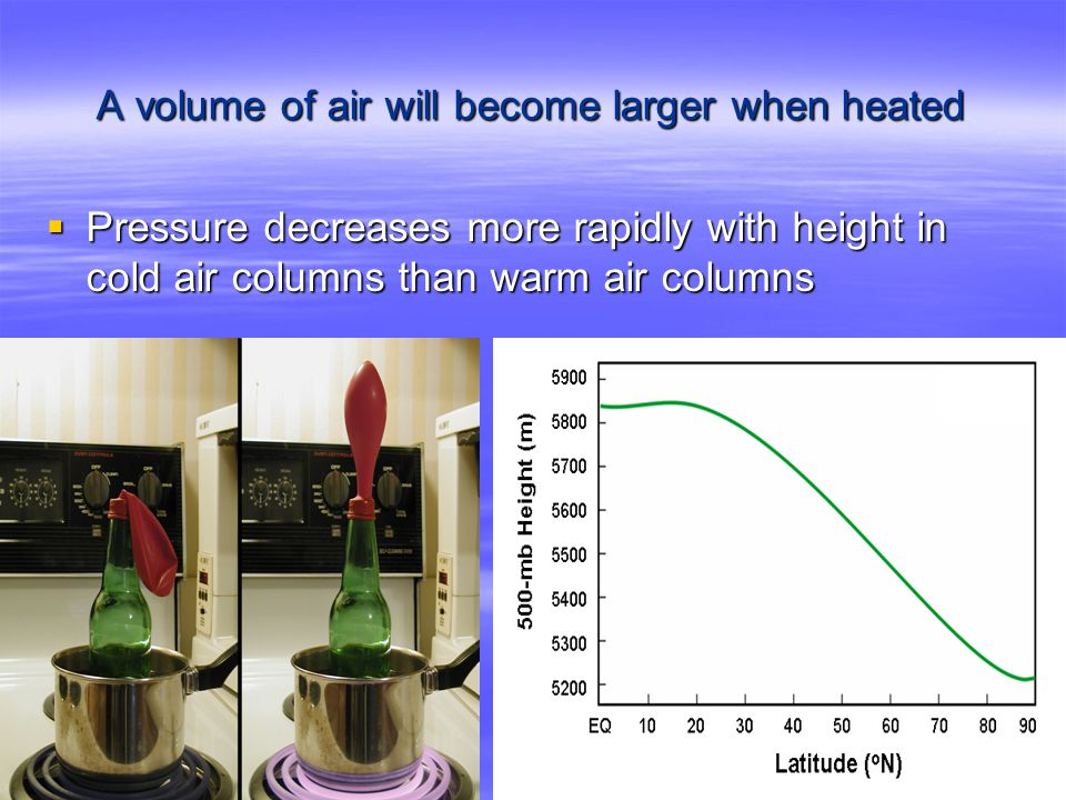 A volume of air will become larger when heated  Pressure decreases more rapidly with height in cold air columns than warm air columns