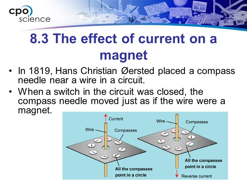 8.3 The effect of current on a magnet In 1819, Hans Christian Øersted placed a compass needle near a wire in a circuit. When a switch in the circuit w
