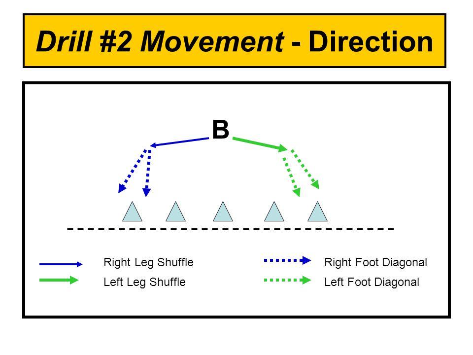 Drill #2 Movement - Direction B Right Leg Shuffle Left Leg Shuffle Right Foot Diagonal Left Foot Diagonal