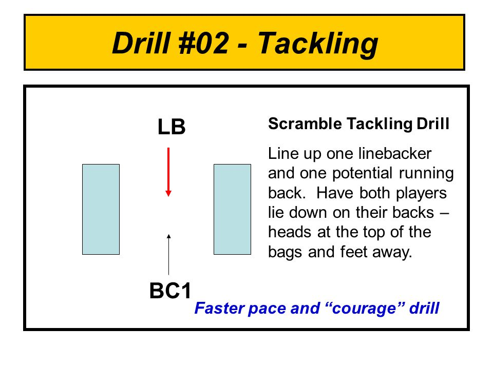 Drill #02 - Tackling LB BC1 Scramble Tackling Drill Line up one linebacker and one potential running back.