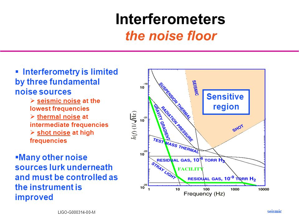 LIGO-G000314-00-M Interferometers the noise floor  Interferometry is limited by three fundamental noise sources  seismic noise at the lowest frequen
