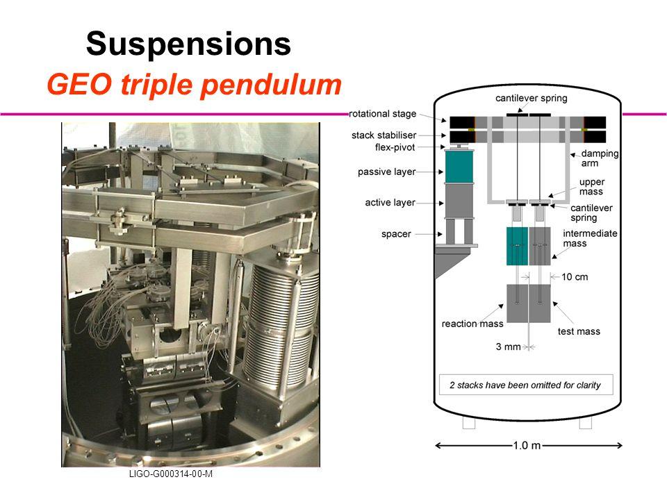 LIGO-G000314-00-M Suspensions GEO triple pendulum