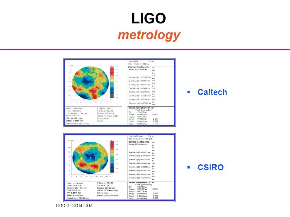 LIGO-G000314-00-M LIGO metrology  Caltech  CSIRO
