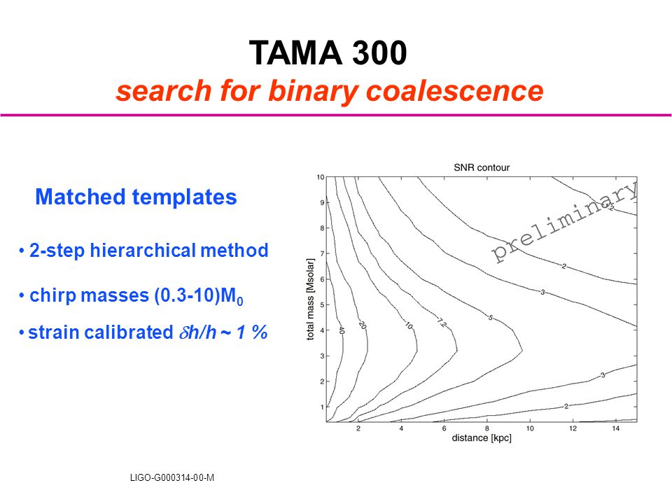 LIGO-G000314-00-M TAMA 300 search for binary coalescence 2-step hierarchical method chirp masses (0.3-10)M 0 strain calibrated  h/h ~ 1 % Matched tem