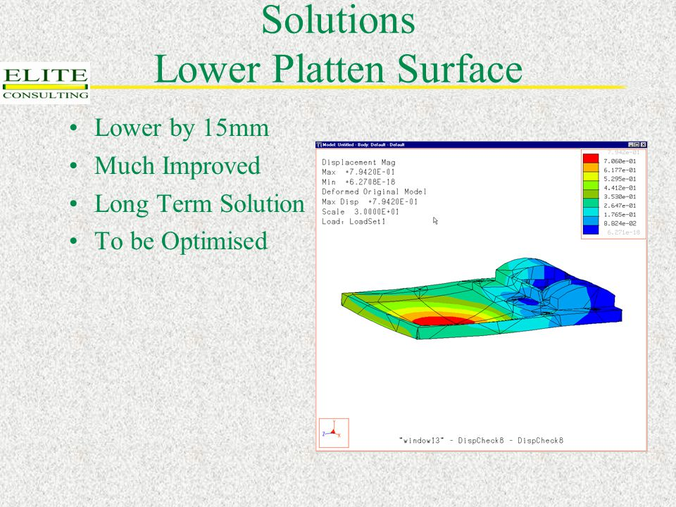 Solutions Lower Platten Surface Lower by 15mm Much Improved Long Term Solution To be Optimised