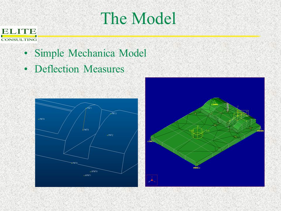 The Model Simple Mechanica Model Deflection Measures