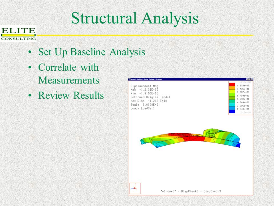 Structural Analysis Set Up Baseline Analysis Correlate with Measurements Review Results