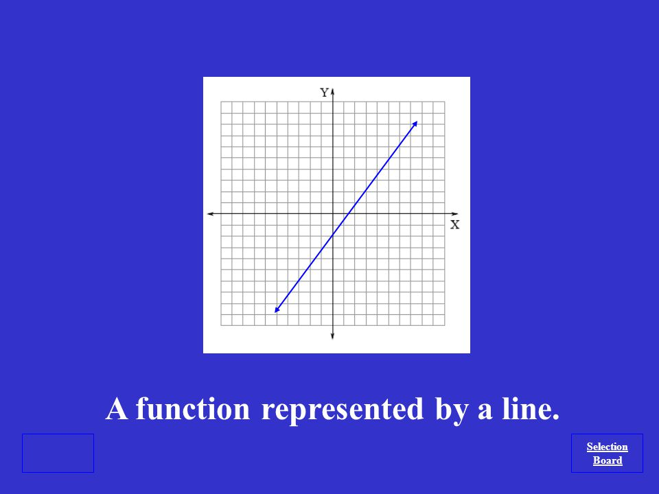 Name the Function Quadratic Formula Imaginary Numbers FactoringParabolas $100 $200 $300 $400 $500 $100 $200 $300 $400 $500 $300 $400 $500 Which form?