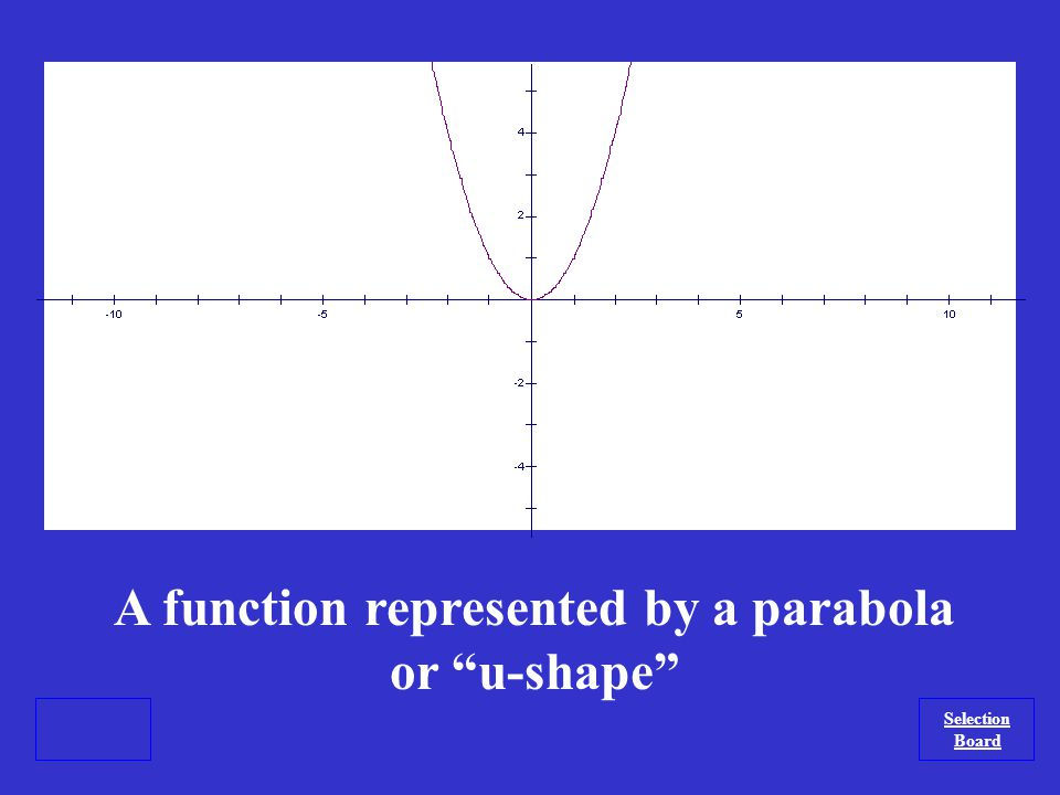 What is a radical function Selection Board