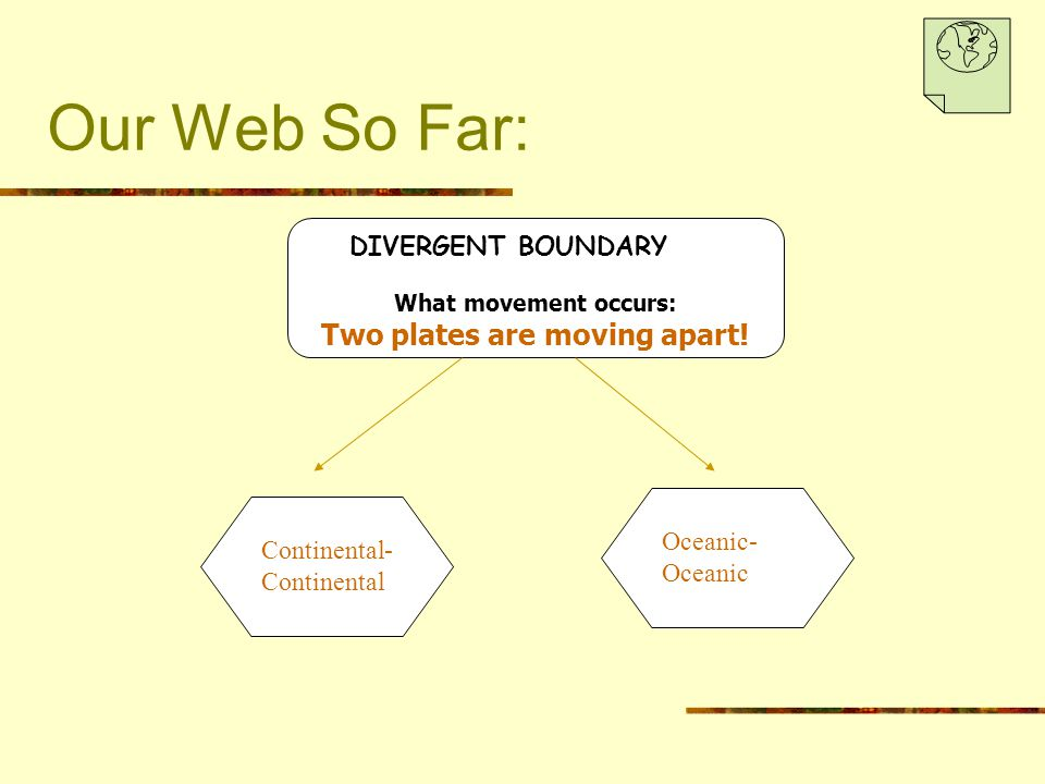 Our Web So Far: DIVERGENT BOUNDARY What movement occurs: Two plates are moving apart.