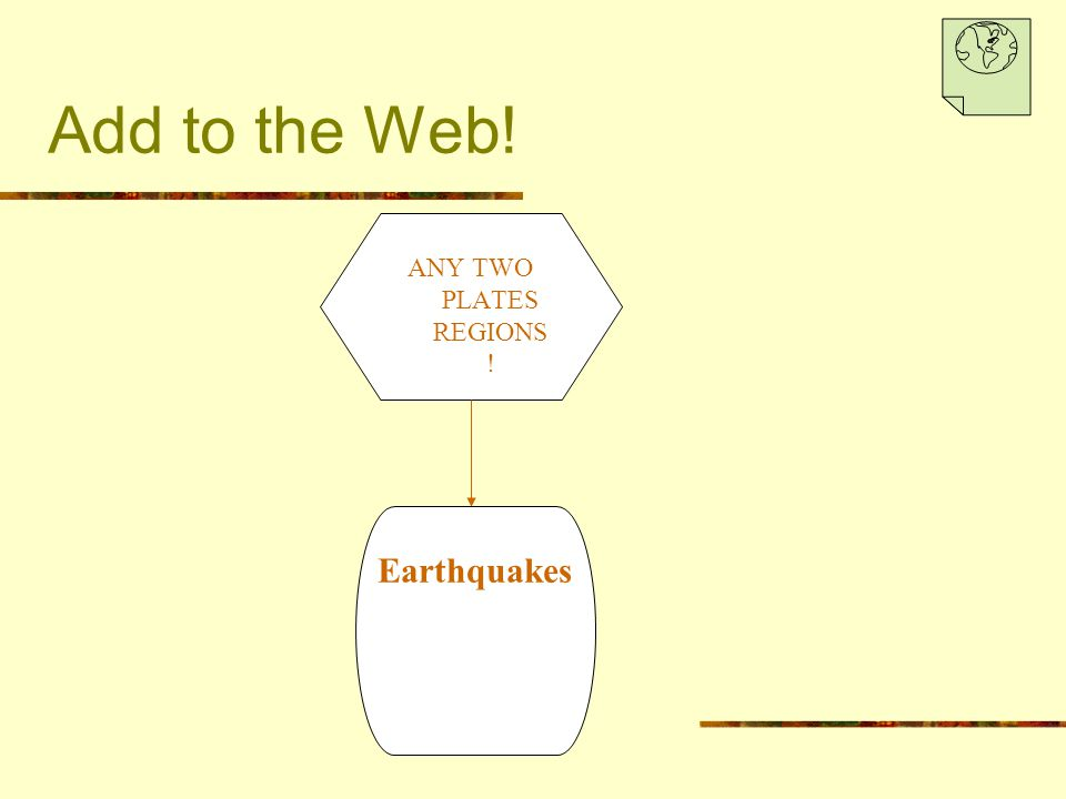 Add to the Web! ANY TWO PLATES REGIONS ! Earthquakes
