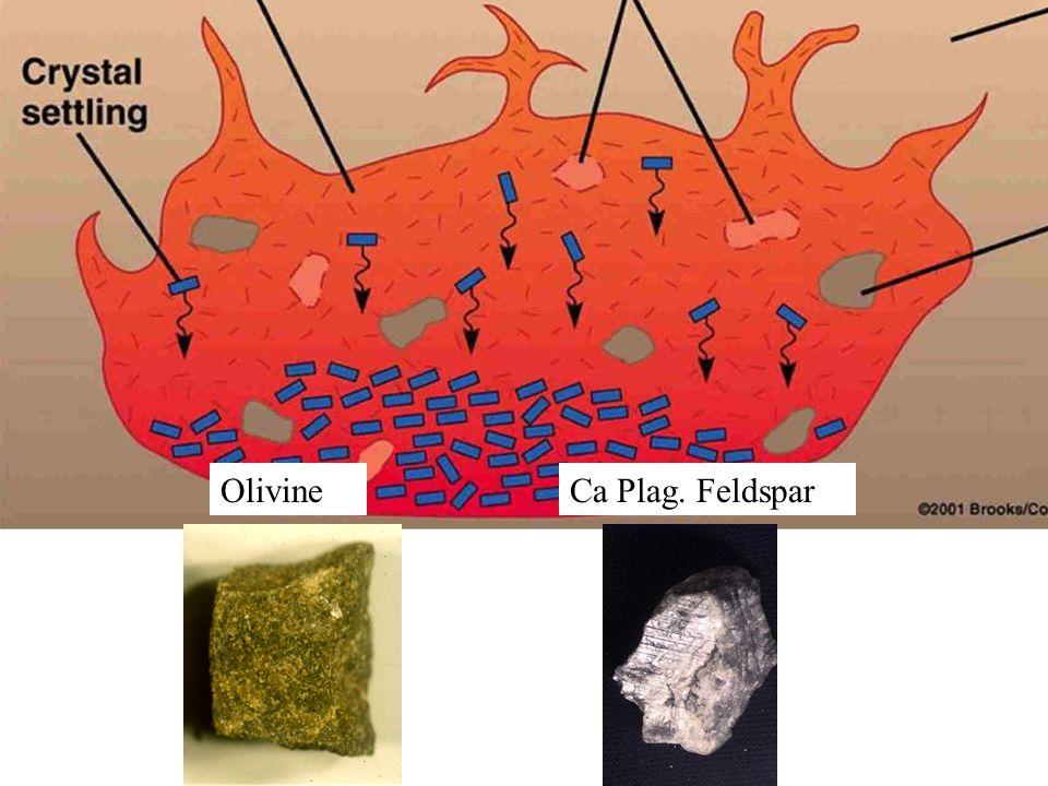 OlivineCa Plag. Feldspar