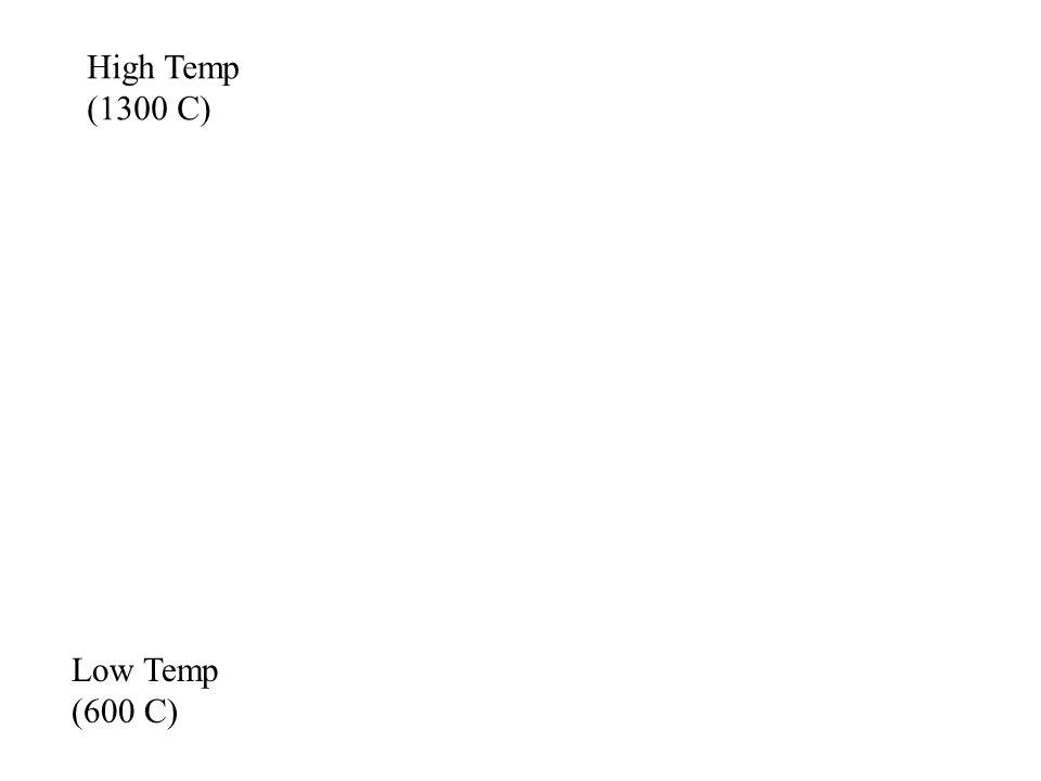 High Temp (1300 C) Low Temp (600 C)