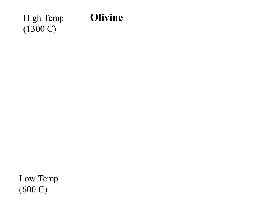 High Temp (1300 C) Low Temp (600 C) Olivine
