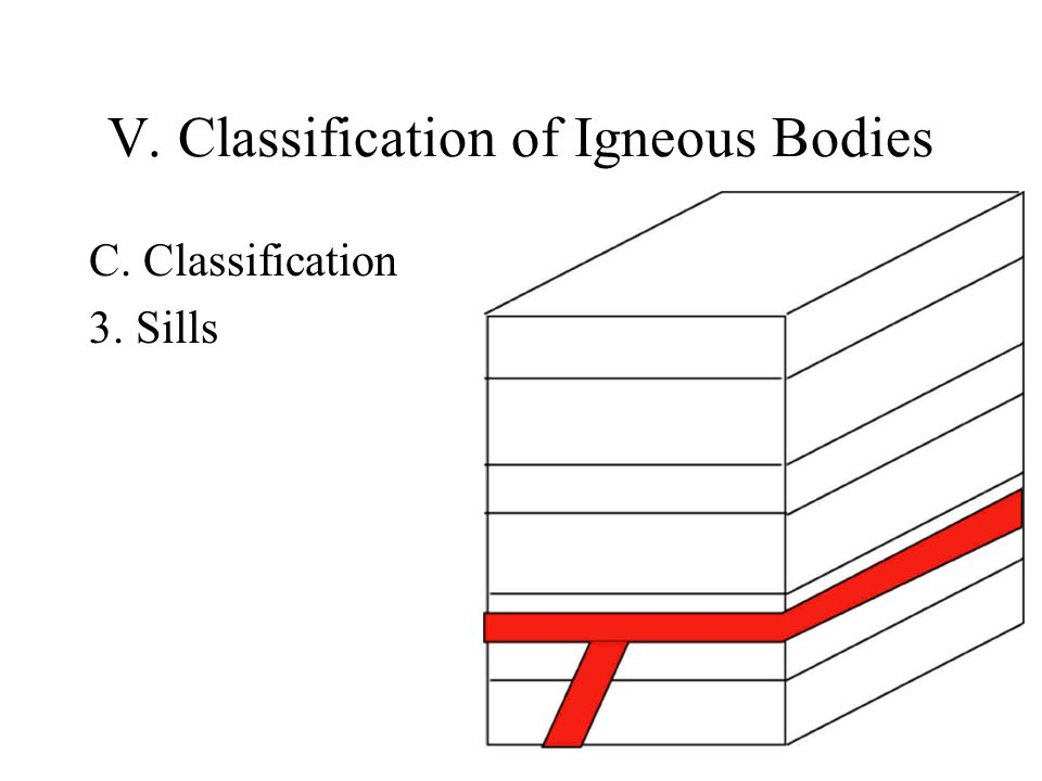 V. Classification of Igneous Bodies C. Classification 3. Sills