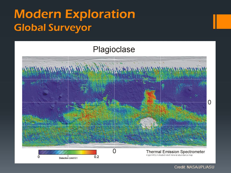 Modern Exploration Global Surveyor Credit: NASA/JPL/ASU