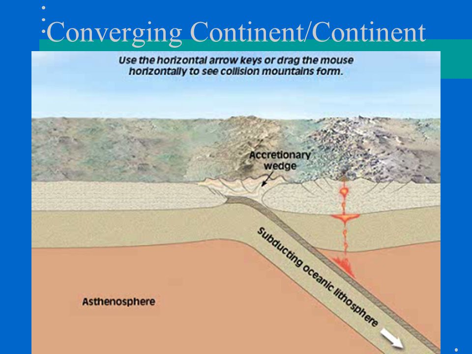 Converging Continent/Continent