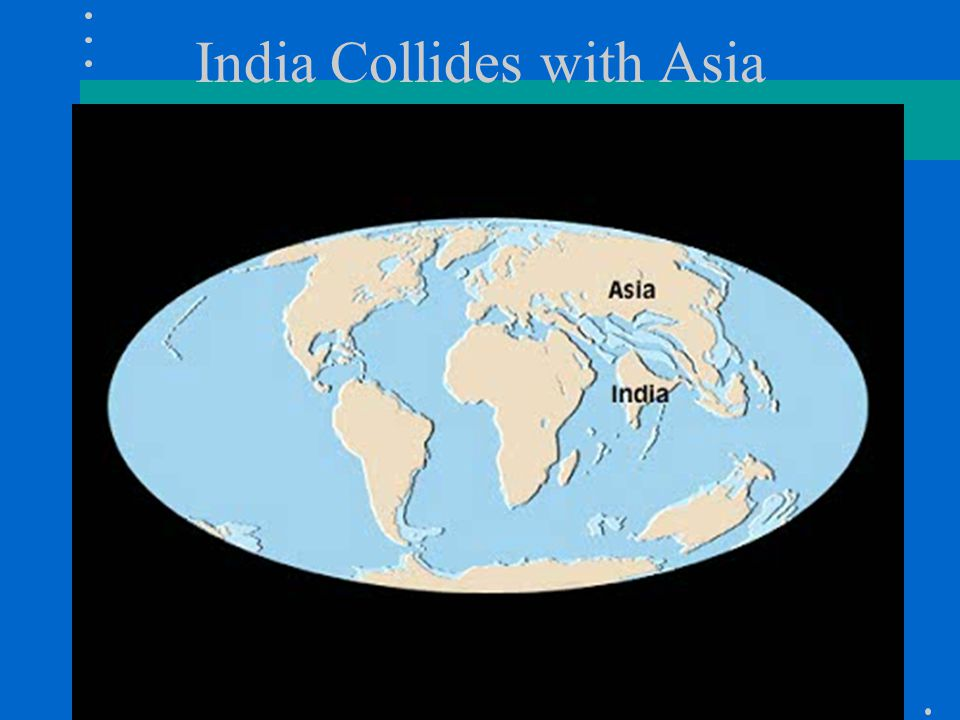 India Collides with Asia