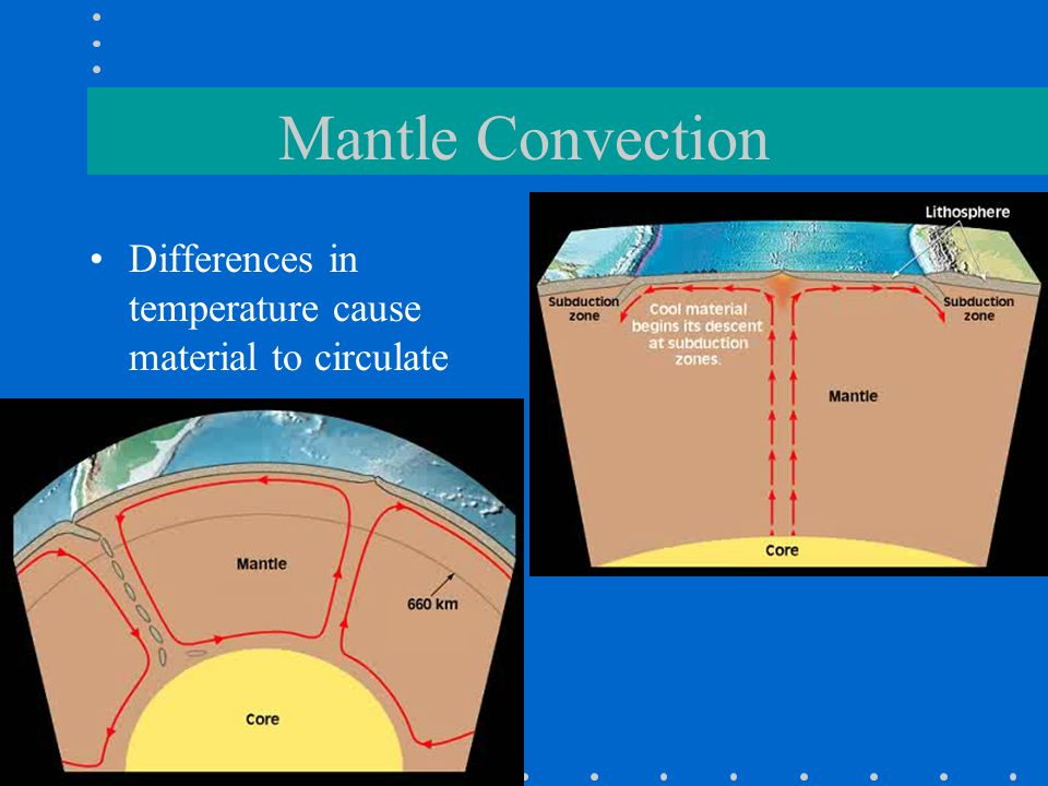 Mantle Convection Differences in temperature cause material to circulate