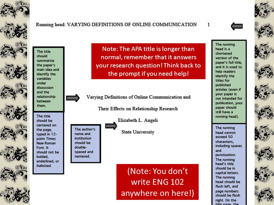 (Note: You don't write ENG 102 anywhere on here!) Note: The APA title is longer than normal, remember that it answers your research question.