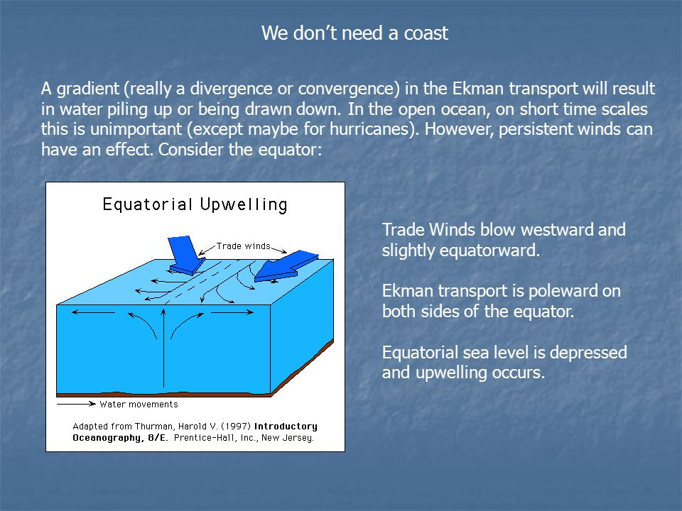 We don't need a coast A gradient (really a divergence or convergence) in the Ekman transport will result in water piling up or being drawn down.