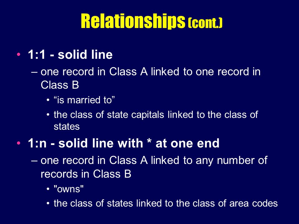 Relationships (cont.) 1:1 - solid line –one record in Class A linked to one record in Class B is married to the class of state capitals linked to the class of states 1:n - solid line with * at one end –one record in Class A linked to any number of records in Class B owns the class of states linked to the class of area codes