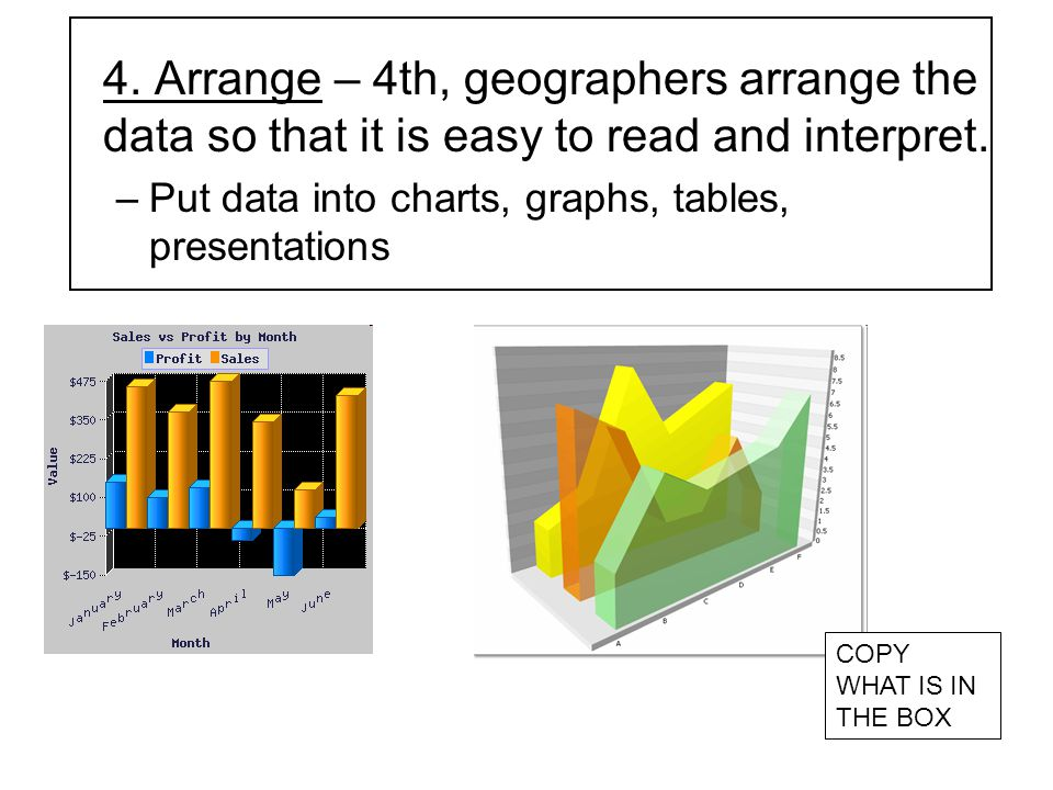 4. Arrange – 4th, geographers arrange the data so that it is easy to read and interpret.