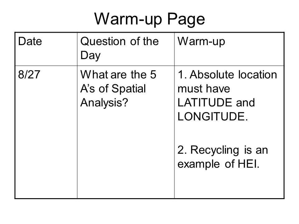 Warm-up Page DateQuestion of the Day Warm-up 8/27What are the 5 A's of Spatial Analysis.