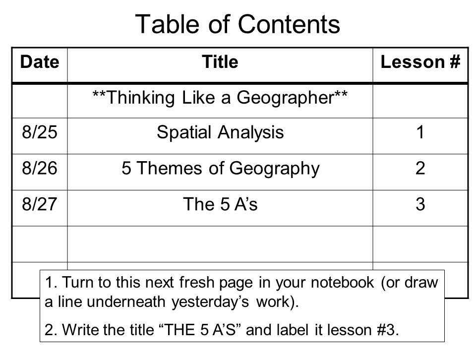Table of Contents DateTitleLesson # **Thinking Like a Geographer** 8/25Spatial Analysis1 8/265 Themes of Geography2 8/27The 5 A's3 1.