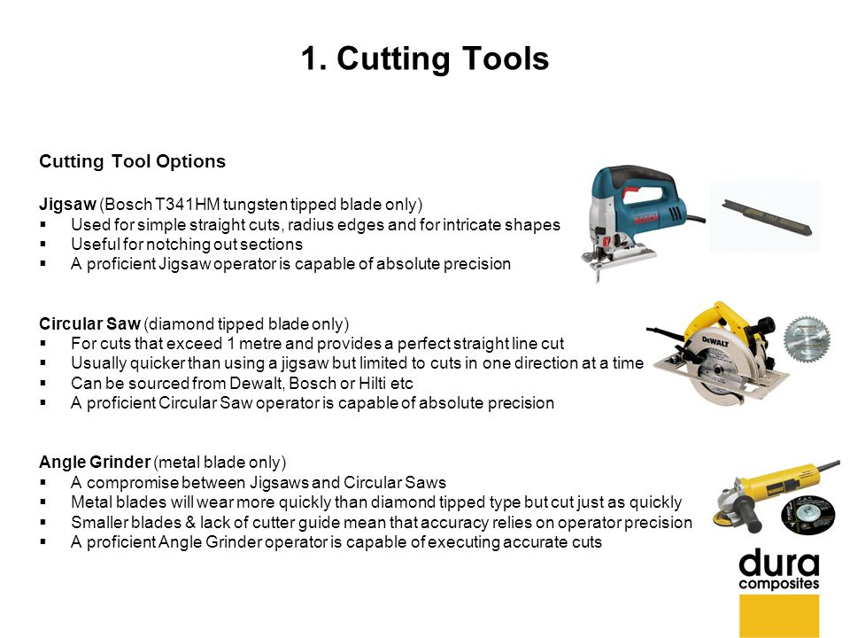 1. Cutting Tools Cutting Tool Options Jigsaw (Bosch T341HM tungsten tipped blade only)  Used for simple straight cuts, radius edges and for intricate