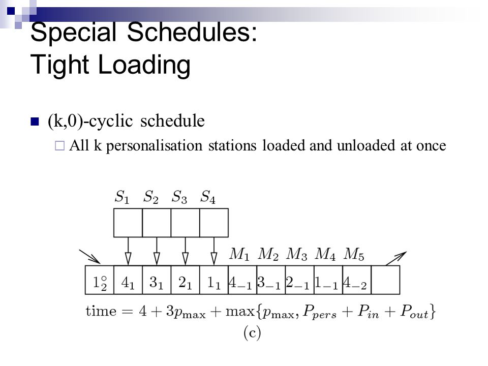Special Schedules: Tight Loading (k,0)-cyclic schedule  All k personalisation stations loaded and unloaded at once