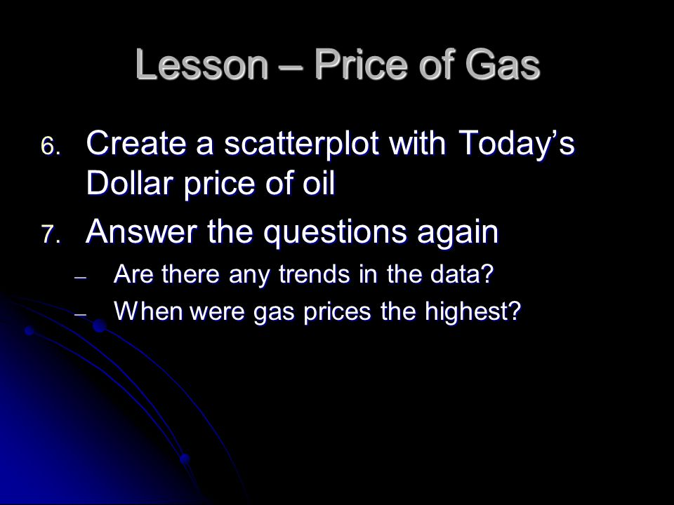 Lesson – Price of Gas 6. Create a scatterplot with Today's Dollar price of oil 7.