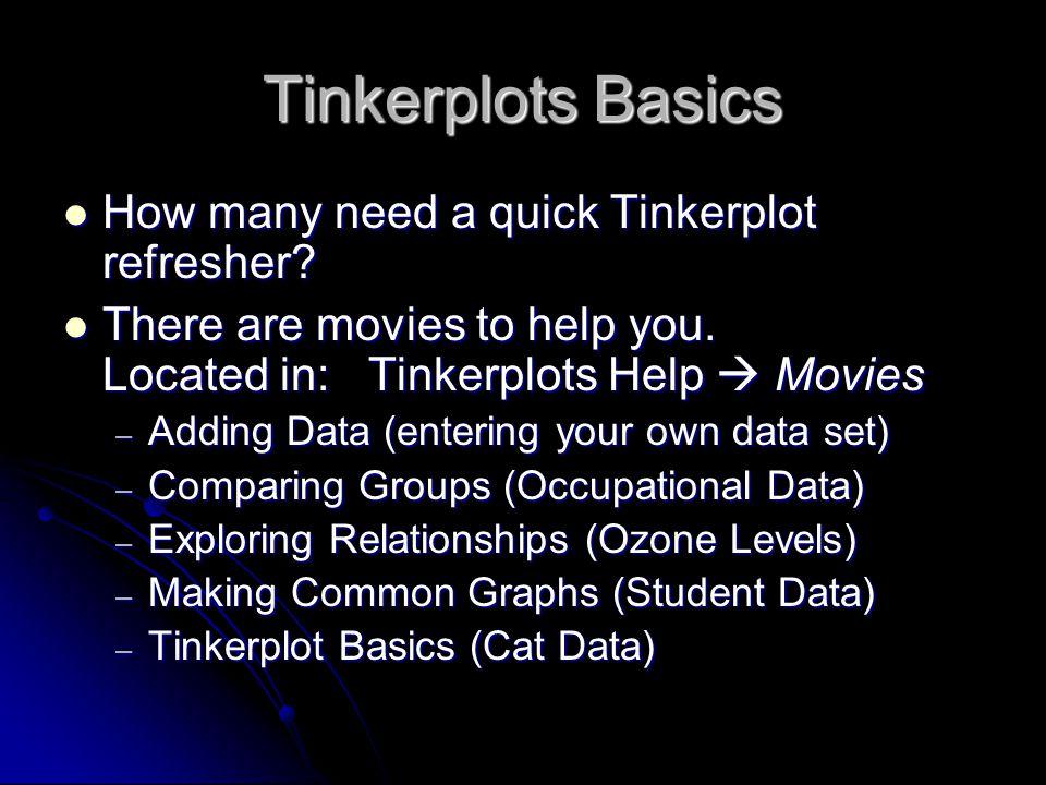 Tinkerplots Activities Refresher Example: 1.Heaviest Backpacks Sample Lessons: 2.