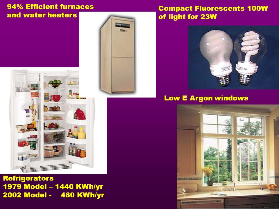 Compact Fluorescents 100W of light for 23W Refrigerators 1979 Model – 1440 KWh/yr 2002 Model - 480 KWh/yr Low E Argon windows 94% Efficient furnaces a