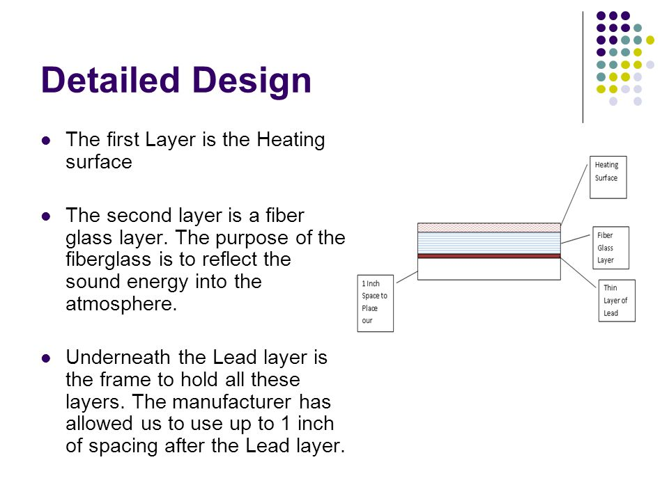 Detailed Design The first Layer is the Heating surface The second layer is a fiber glass layer.
