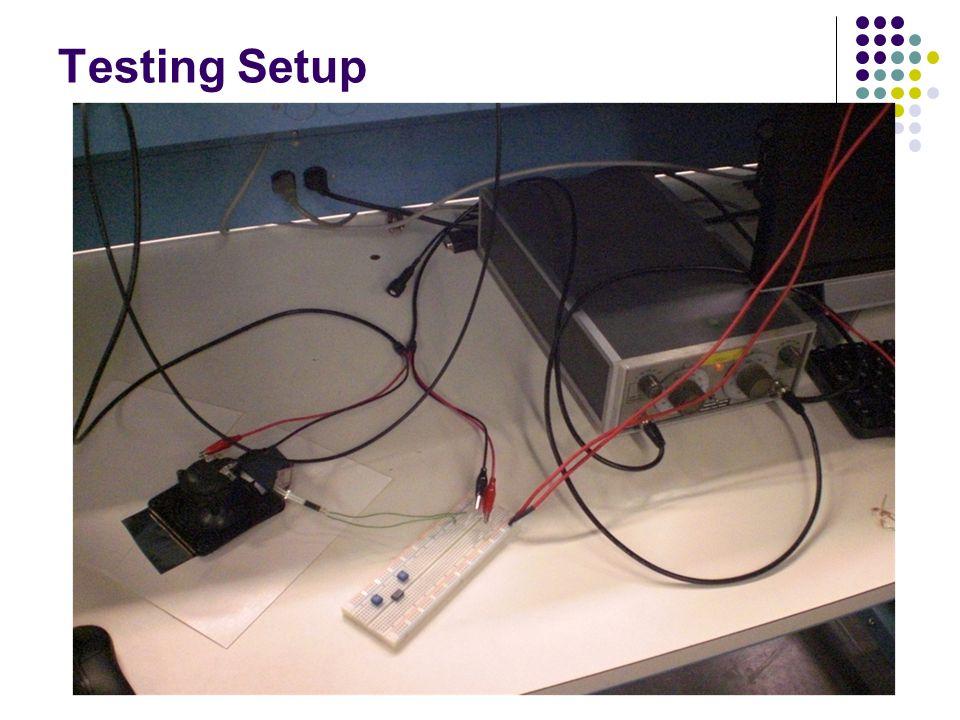 Testing Setup