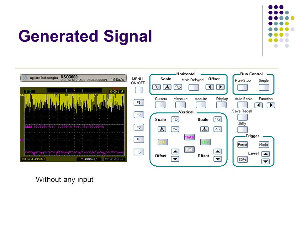 Generated Signal Without any input