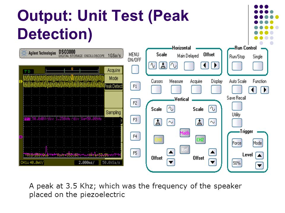 Output: Unit Test (Peak Detection) A peak at 3.5 Khz; which was the frequency of the speaker placed on the piezoelectric